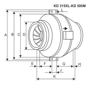 KD 315 XL1
