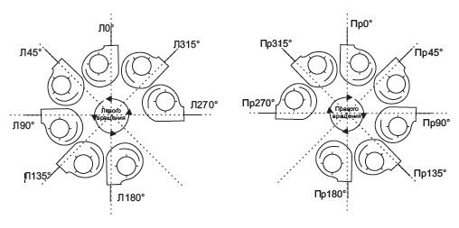 Схема исполнения 1